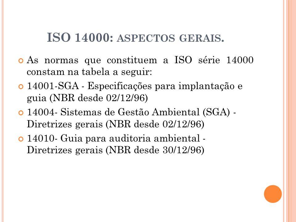 ISO 14000: aspectos gerais. As normas que constituem a ISO série 14000 constam na tabela a seguir: