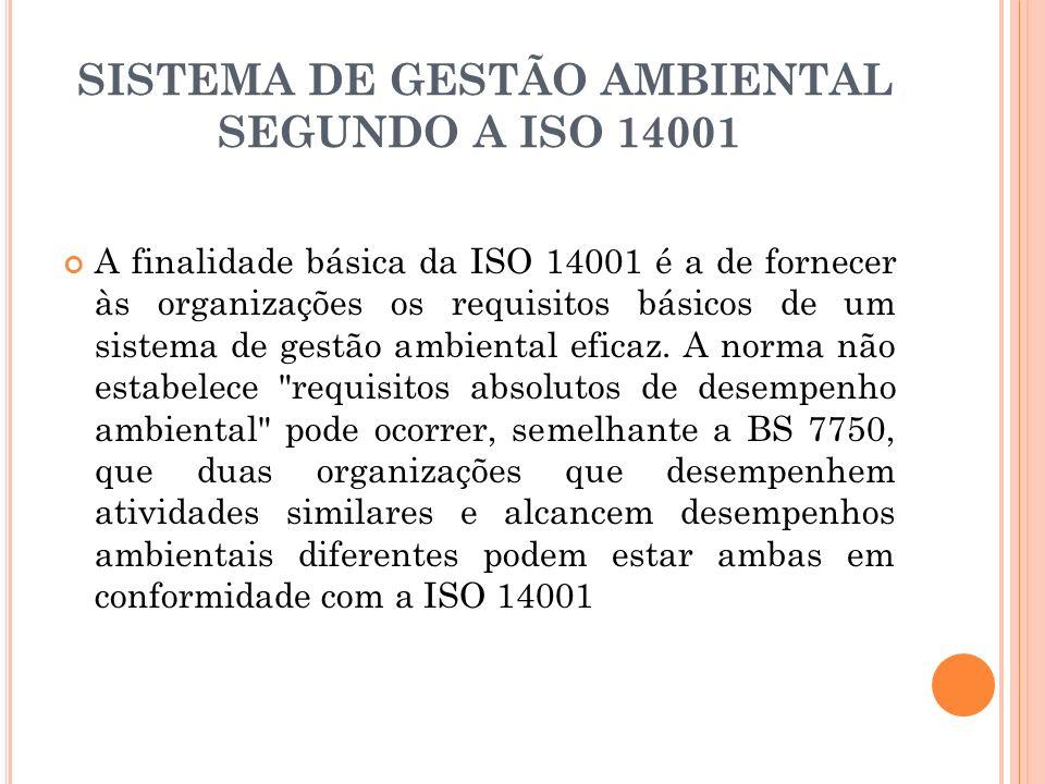 SISTEMA DE GESTÃO AMBIENTAL SEGUNDO A ISO 14001