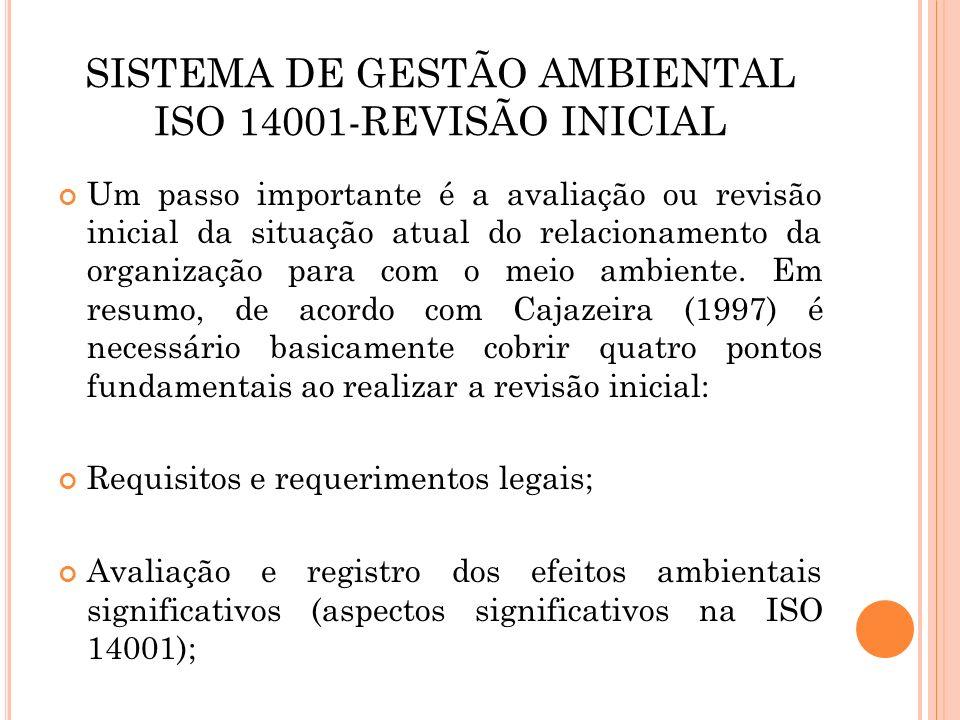 SISTEMA DE GESTÃO AMBIENTAL ISO 14001-REVISÃO INICIAL