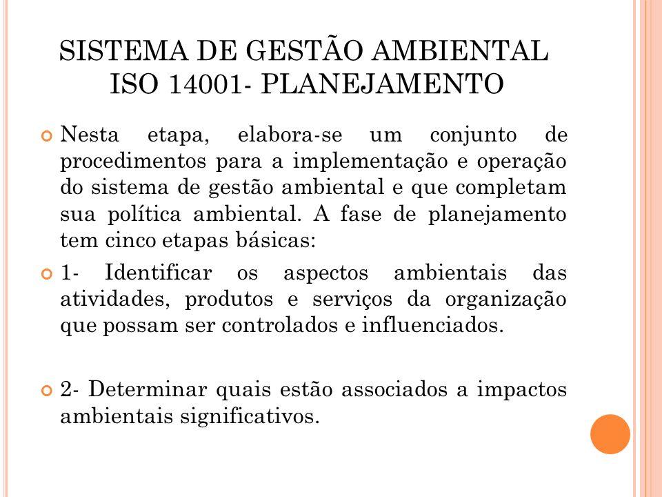 SISTEMA DE GESTÃO AMBIENTAL ISO 14001- PLANEJAMENTO