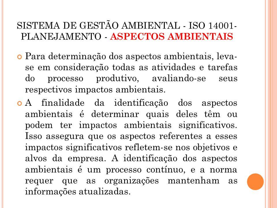 SISTEMA DE GESTÃO AMBIENTAL - ISO 14001- PLANEJAMENTO - ASPECTOS AMBIENTAIS