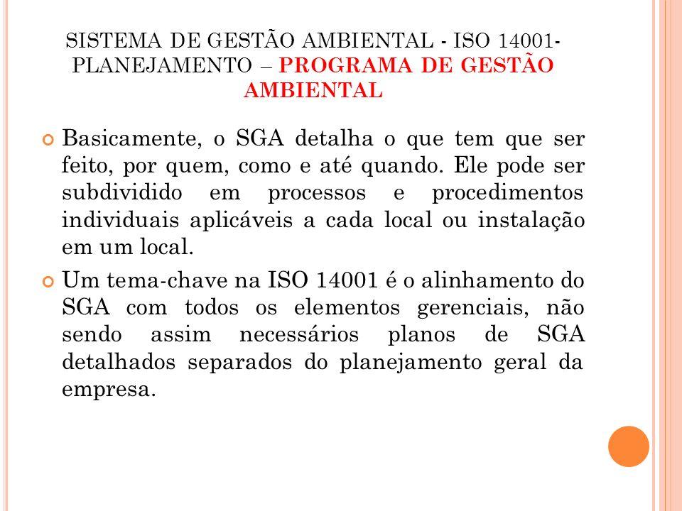 SISTEMA DE GESTÃO AMBIENTAL - ISO 14001- PLANEJAMENTO – PROGRAMA DE GESTÃO AMBIENTAL