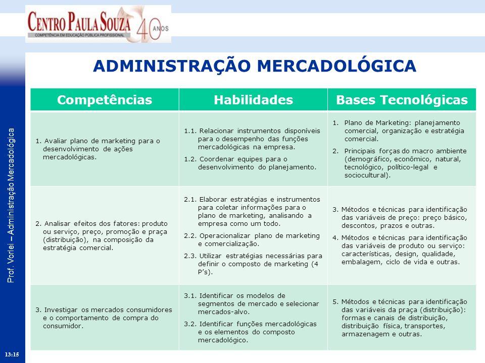 ADMINISTRAÇÃO MERCADOLÓGICA