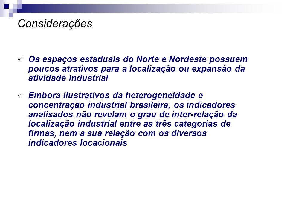 ConsideraçõesOs espaços estaduais do Norte e Nordeste possuem poucos atrativos para a localização ou expansão da atividade industrial.