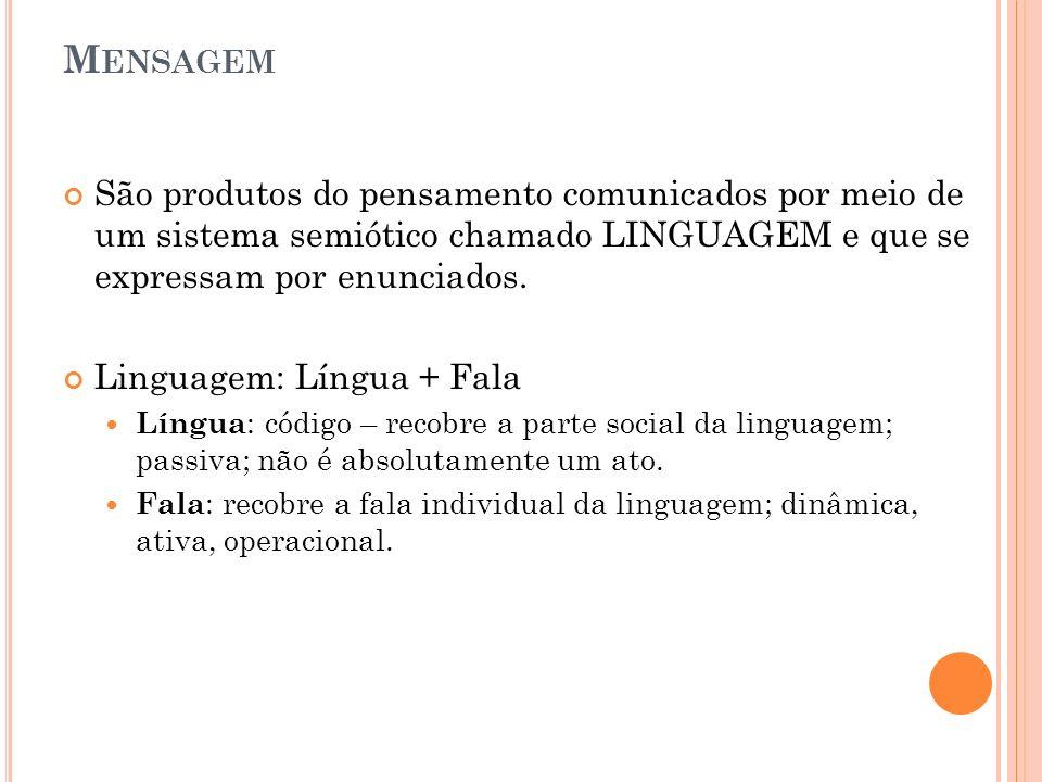 Mensagem São produtos do pensamento comunicados por meio de um sistema semiótico chamado LINGUAGEM e que se expressam por enunciados.