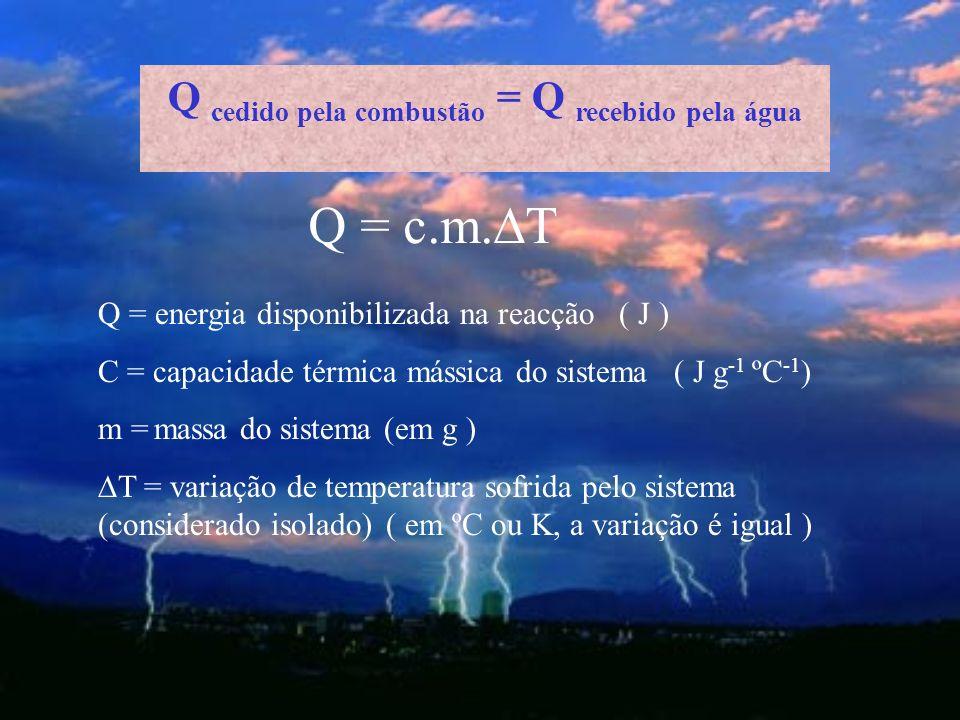 Q cedido pela combustão = Q recebido pela água
