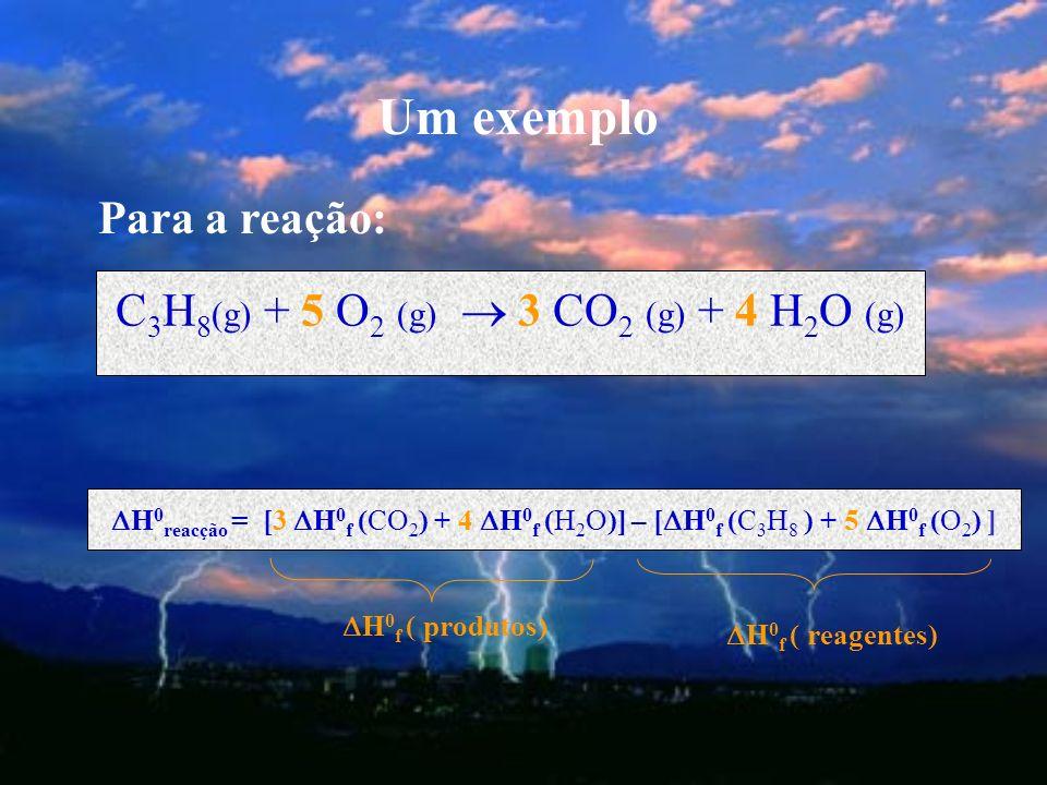C3H8(g) + 5 O2 (g)  3 CO2 (g) + 4 H2O (g)