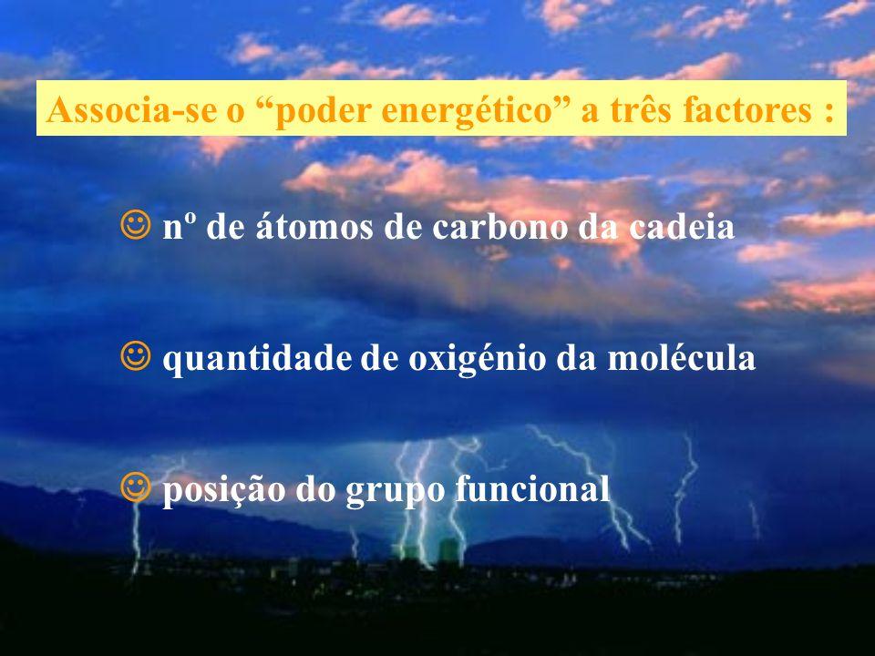Associa-se o poder energético a três factores :