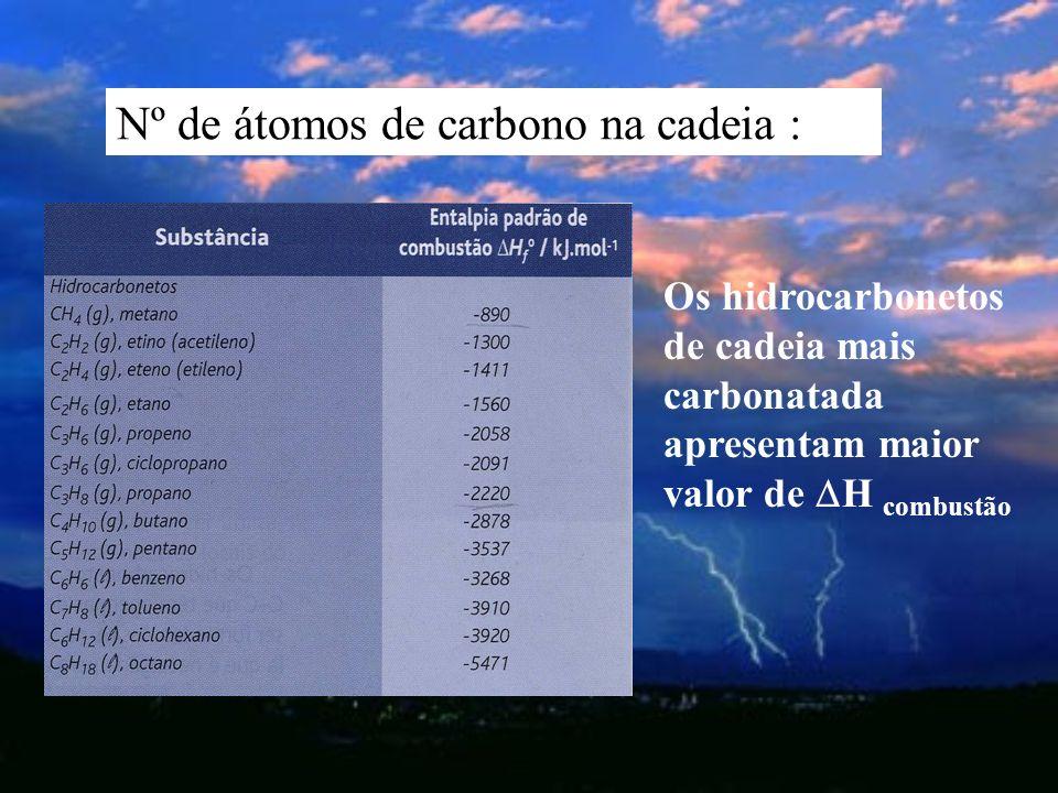Nº de átomos de carbono na cadeia :