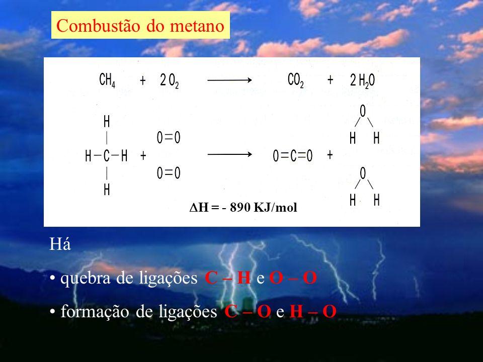 quebra de ligações C – H e O – O formação de ligações C – O e H – O