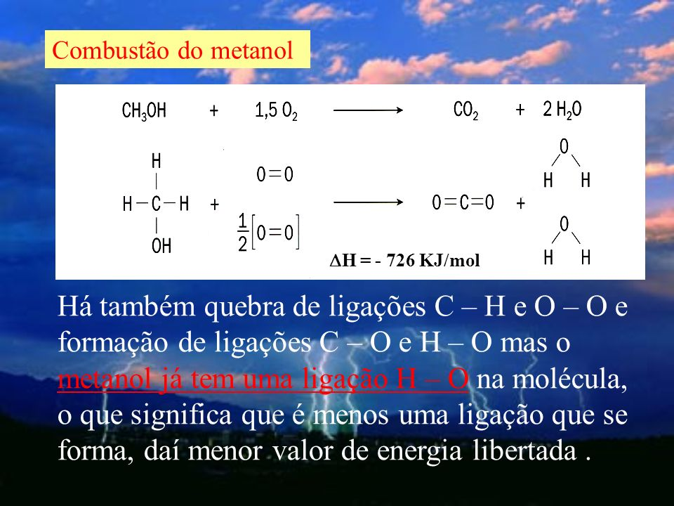 Combustão do metanol H = - 726 KJ/mol.