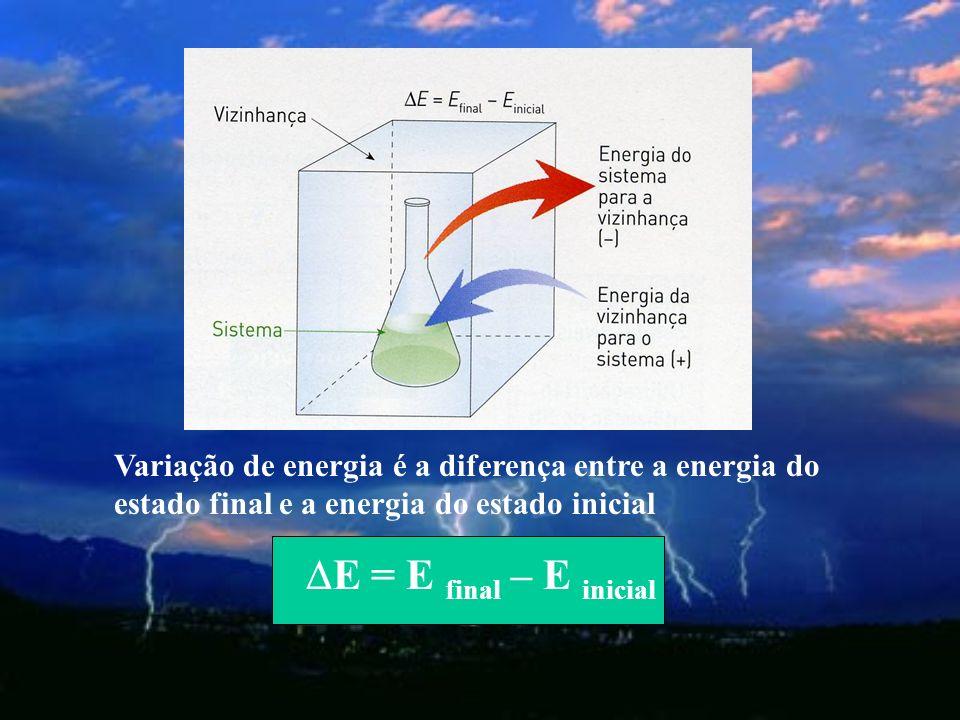Variação de energia é a diferença entre a energia do estado final e a energia do estado inicial
