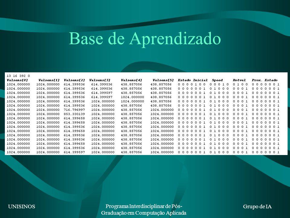 Programa Interdisciplinar de Pós-Graduação em Computação Aplicada