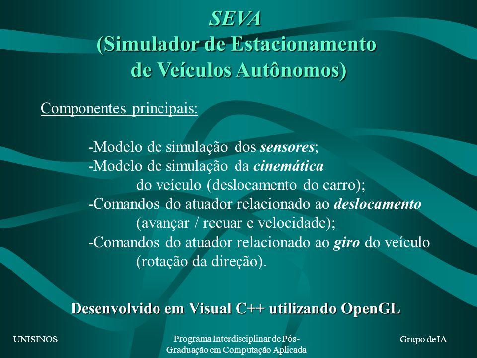 SEVA (Simulador de Estacionamento de Veículos Autônomos)