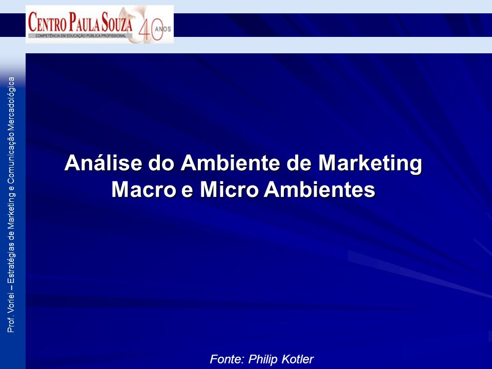 Análise do Ambiente de Marketing Macro e Micro Ambientes