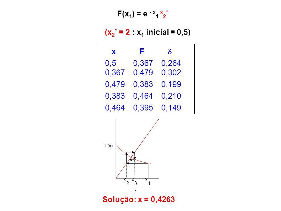 F(x1) = e - x1 x2* (x2* = 2 : x1 inicial = 0,5) x F  0,5 0,367 0,264
