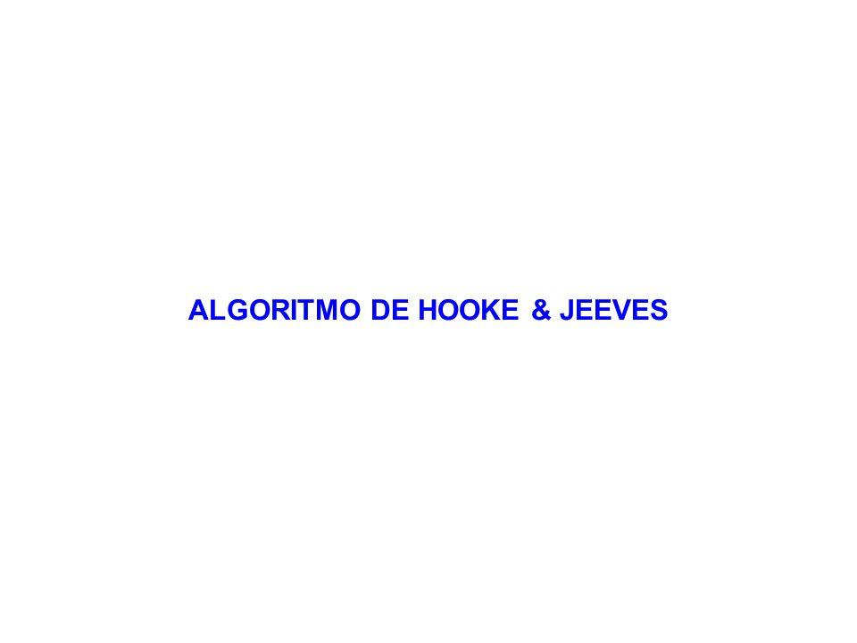 ALGORITMO DE HOOKE & JEEVES