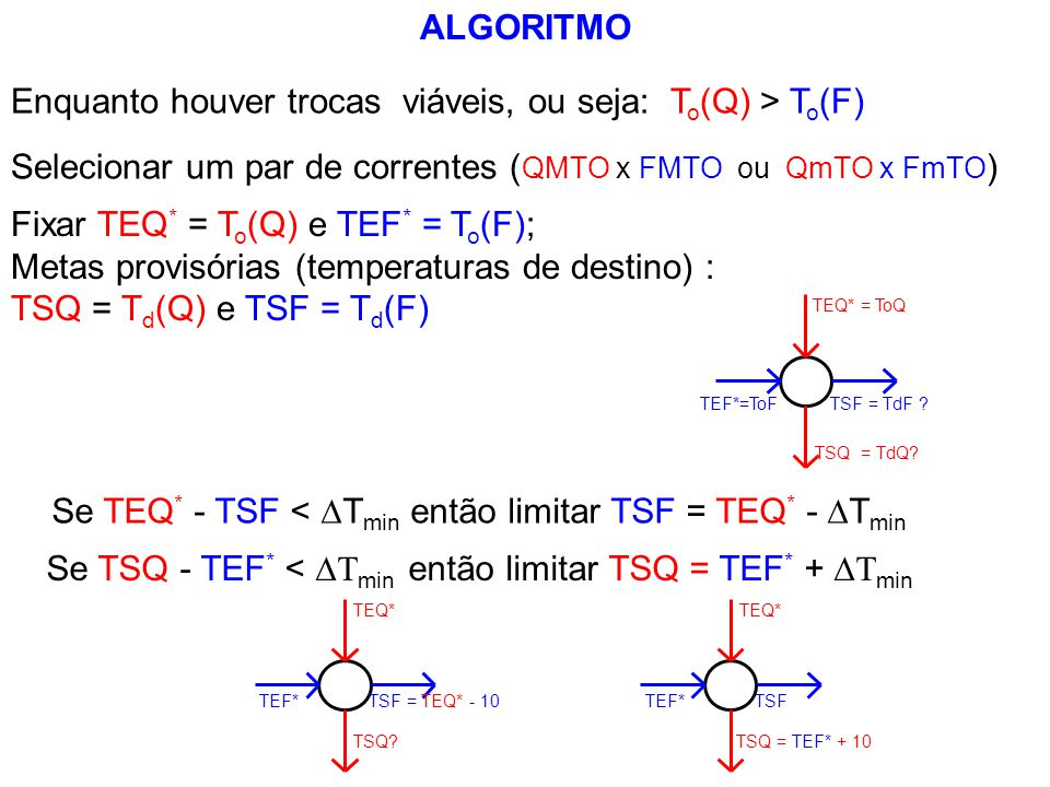 Se TSQ - TEF* < DTmin então limitar TSQ = TEF* + DTmin