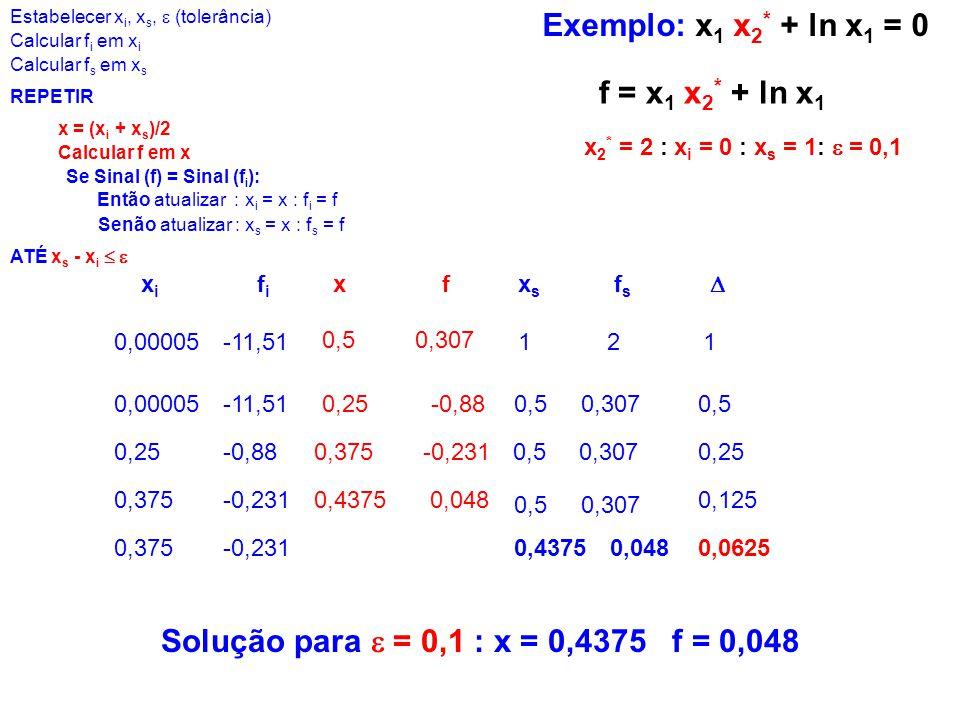 Exemplo: x1 x2* + ln x1 = 0 f = x1 x2* + ln x1