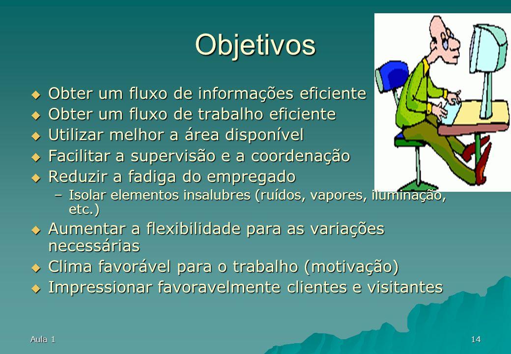 Objetivos Obter um fluxo de informações eficiente