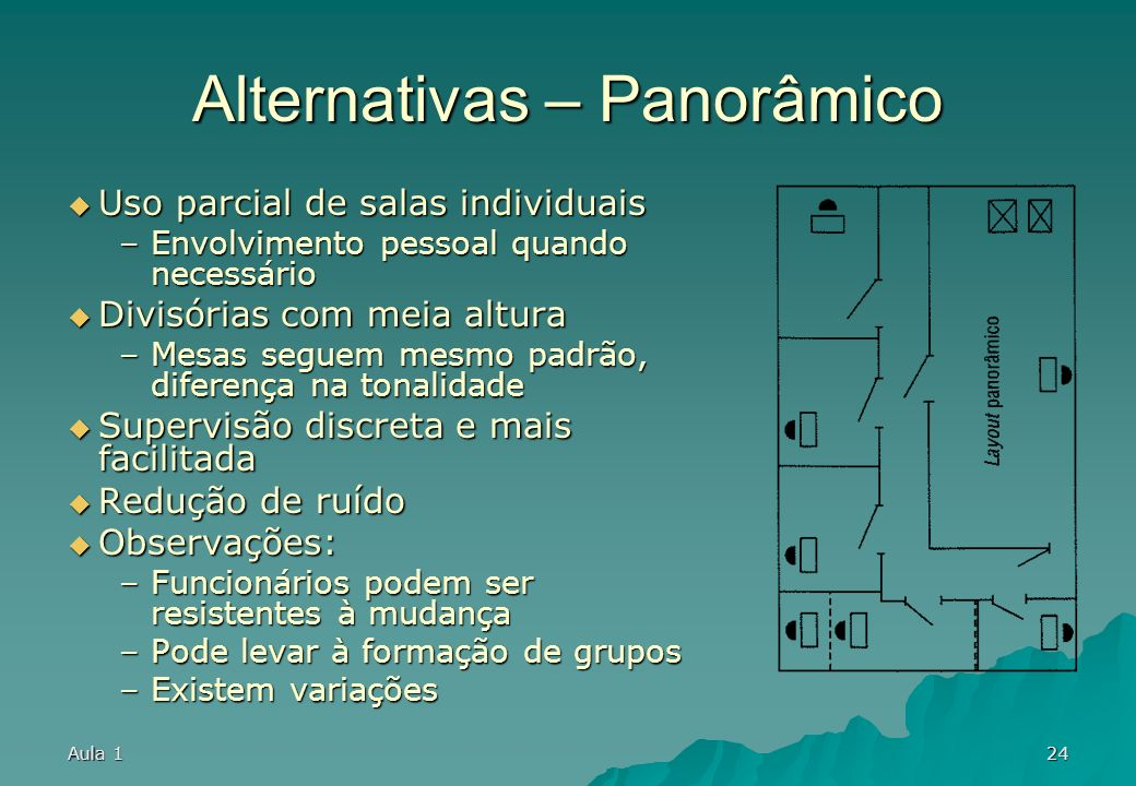 Alternativas – Panorâmico