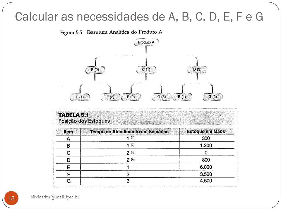 Calcular as necessidades de A, B, C, D, E, F e G