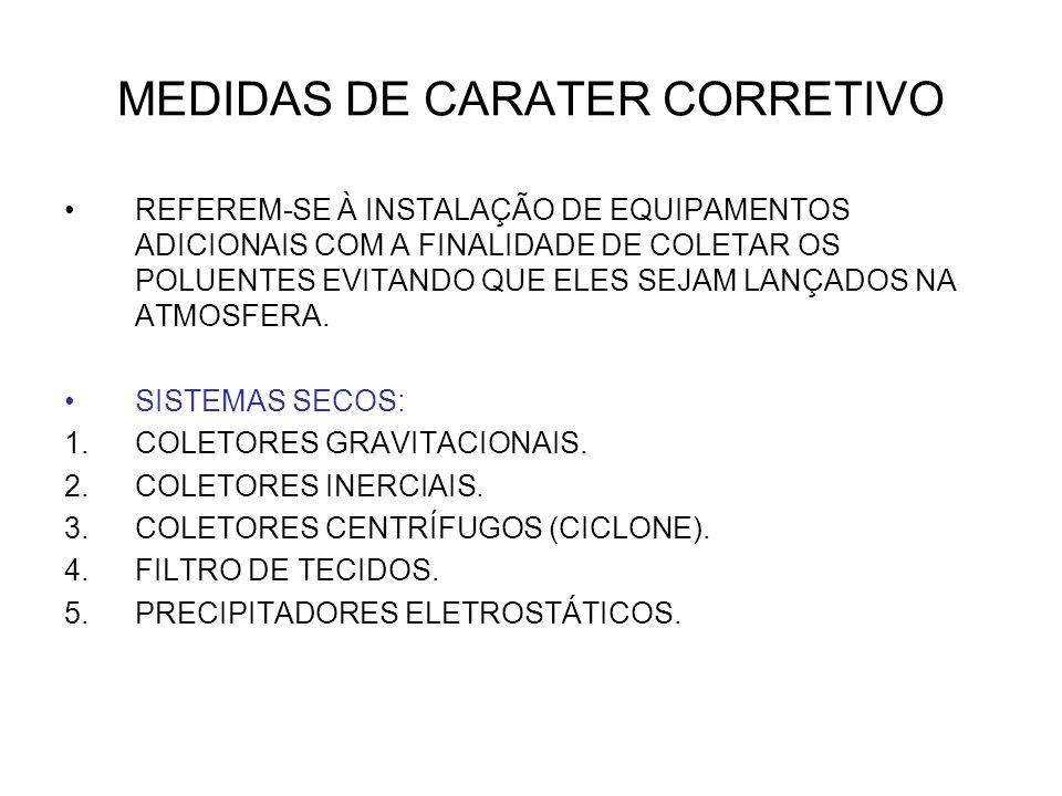 MEDIDAS DE CARATER CORRETIVO