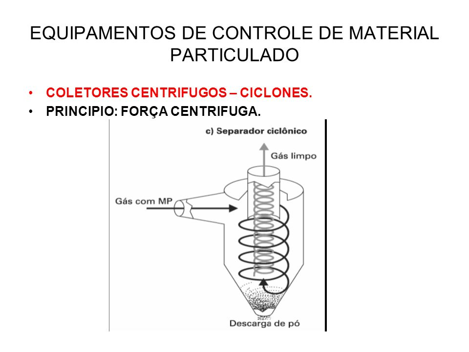 EQUIPAMENTOS DE CONTROLE DE MATERIAL PARTICULADO