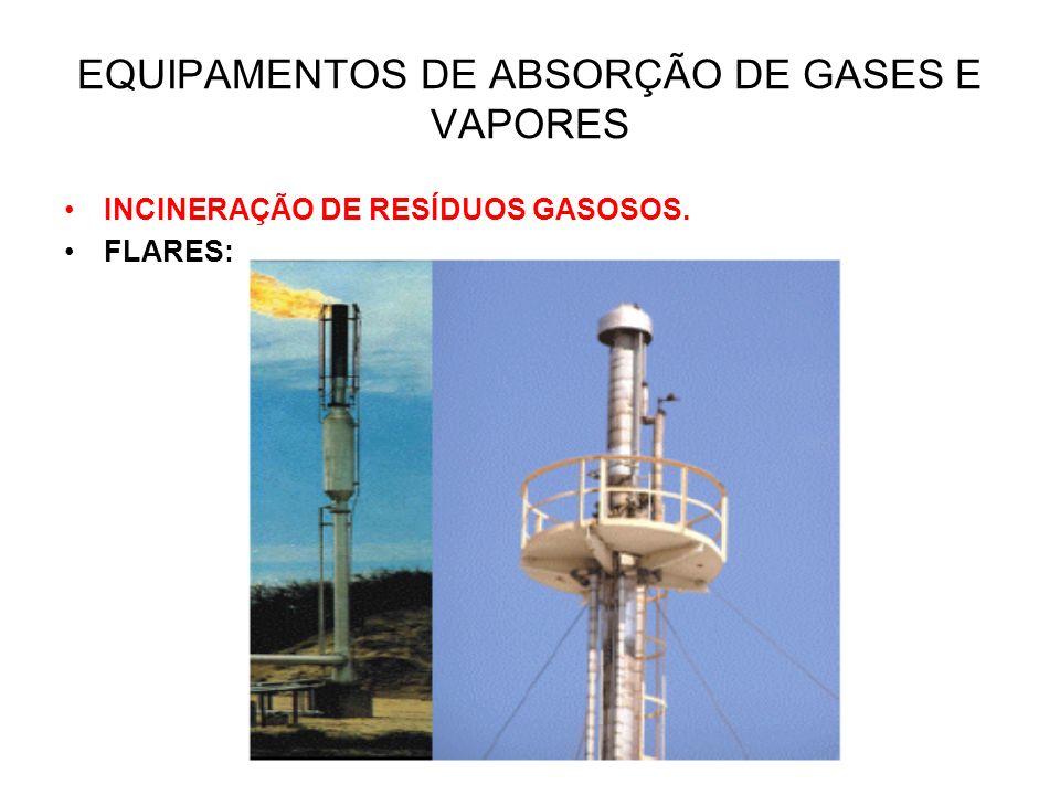 EQUIPAMENTOS DE ABSORÇÃO DE GASES E VAPORES