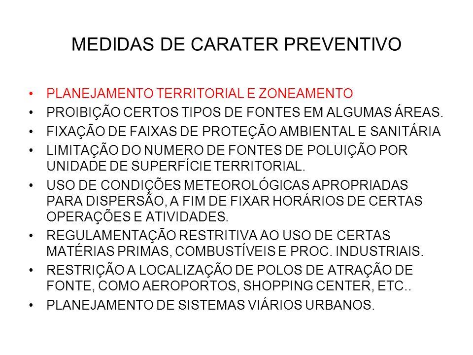 MEDIDAS DE CARATER PREVENTIVO