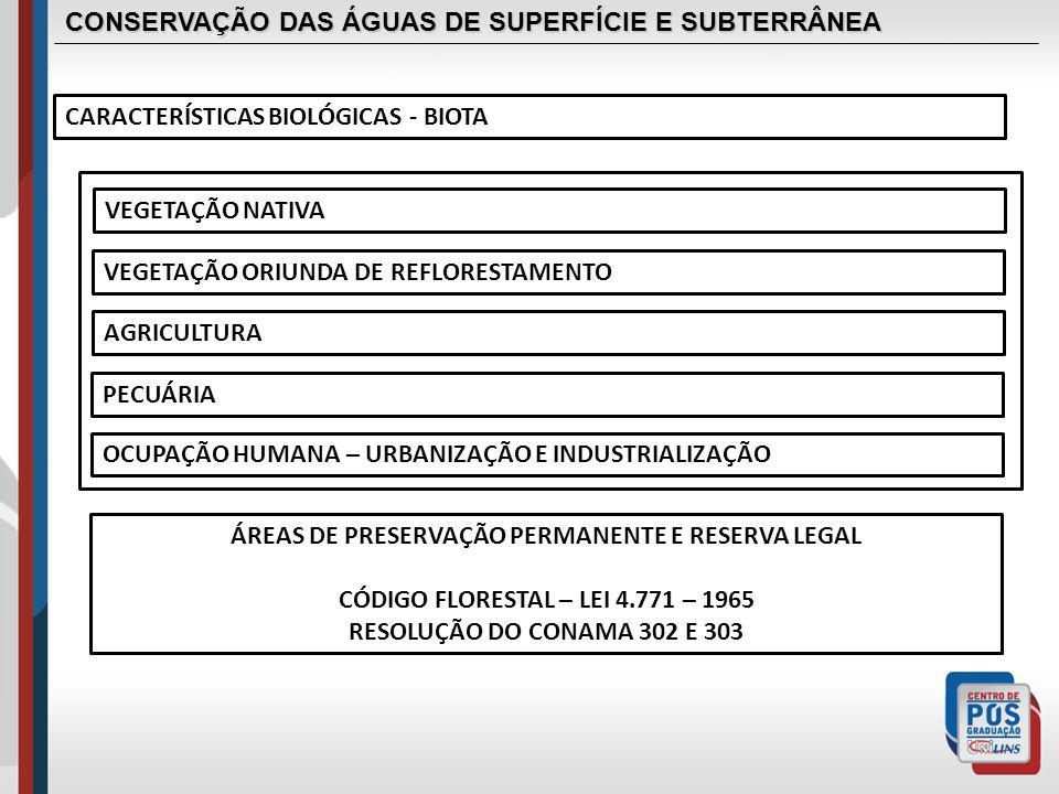 CONSERVAÇÃO DAS ÁGUAS DE SUPERFÍCIE E SUBTERRÂNEA