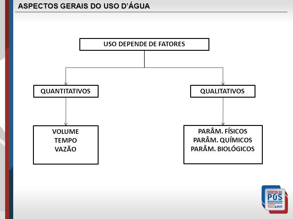ASPECTOS GERAIS DO USO D'ÁGUA