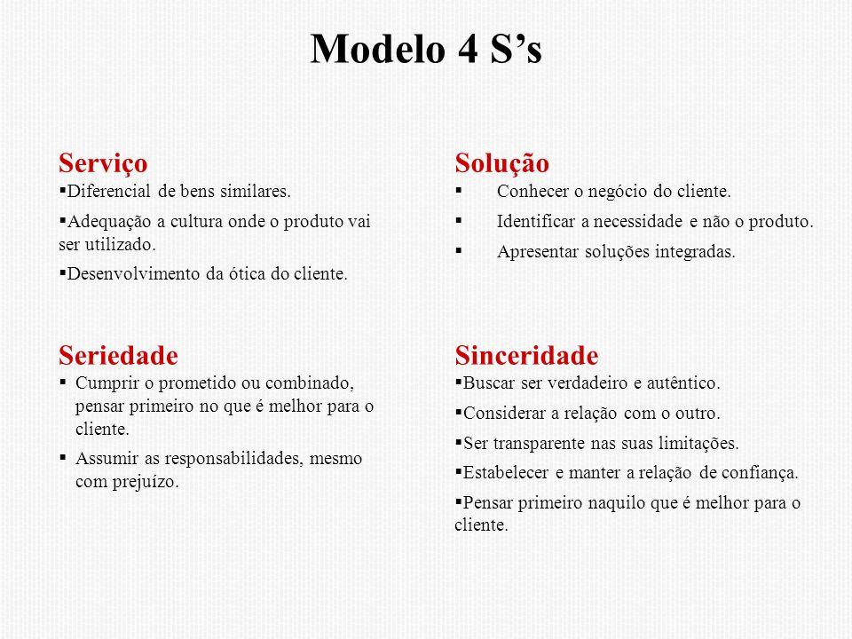 Modelo 4 S's Serviço Solução Seriedade Sinceridade