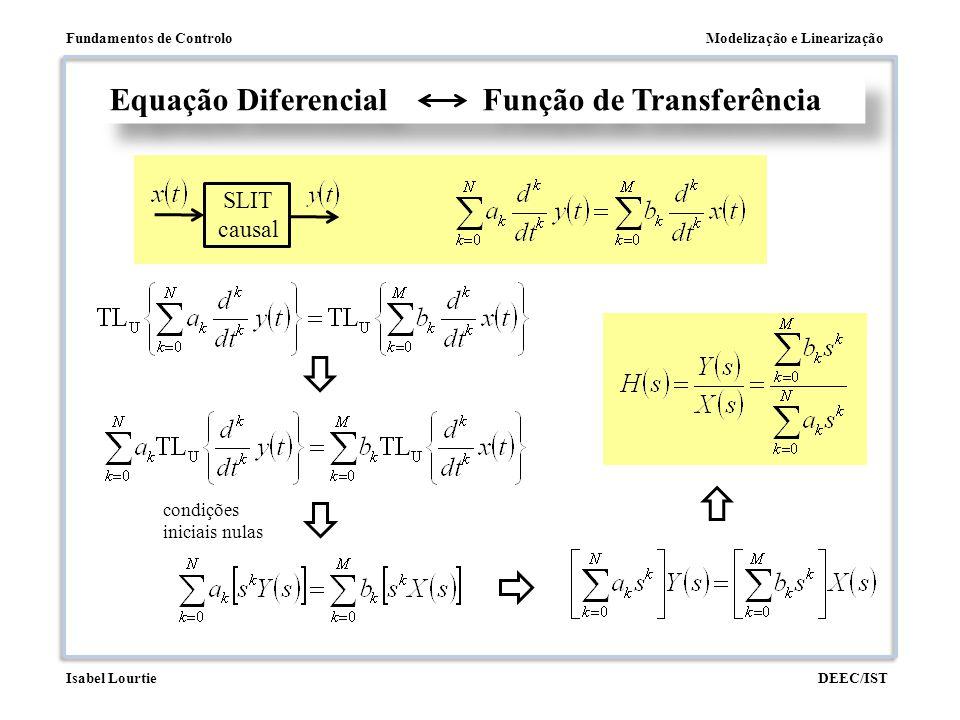 Equação Diferencial Função de Transferência
