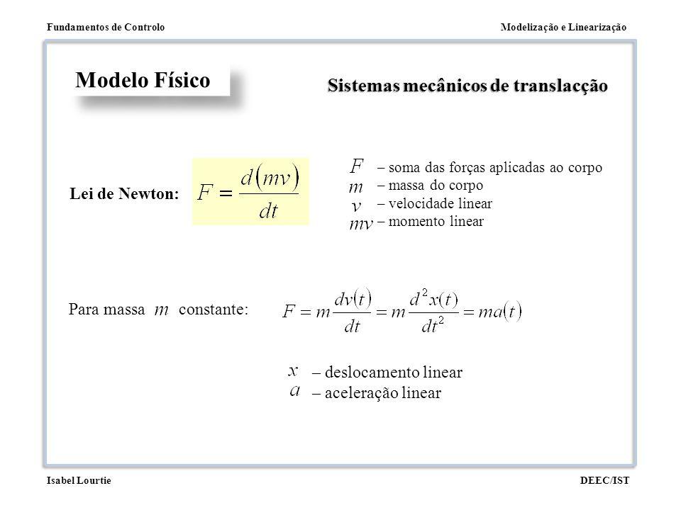 Modelo Físico Sistemas mecânicos de translacção Lei de Newton: