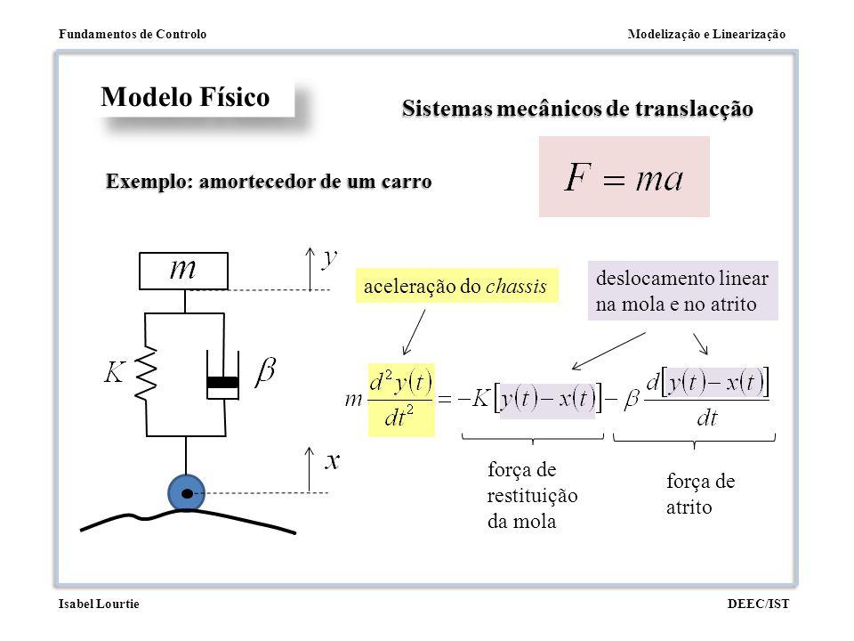 Sistemas mecânicos de translacção Exemplo: amortecedor de um carro