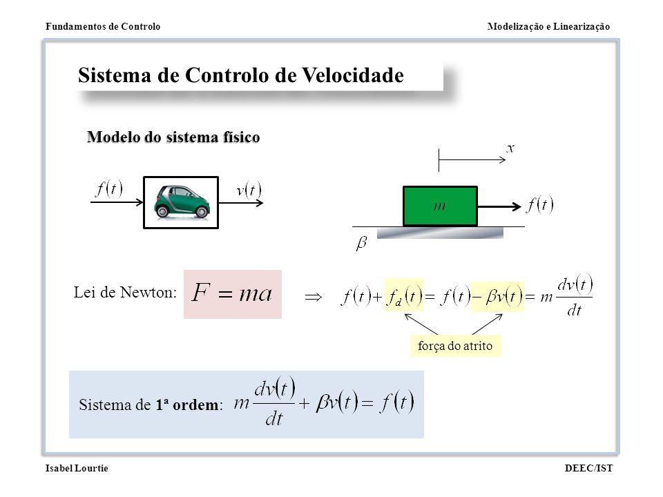 Sistema de Controlo de Velocidade