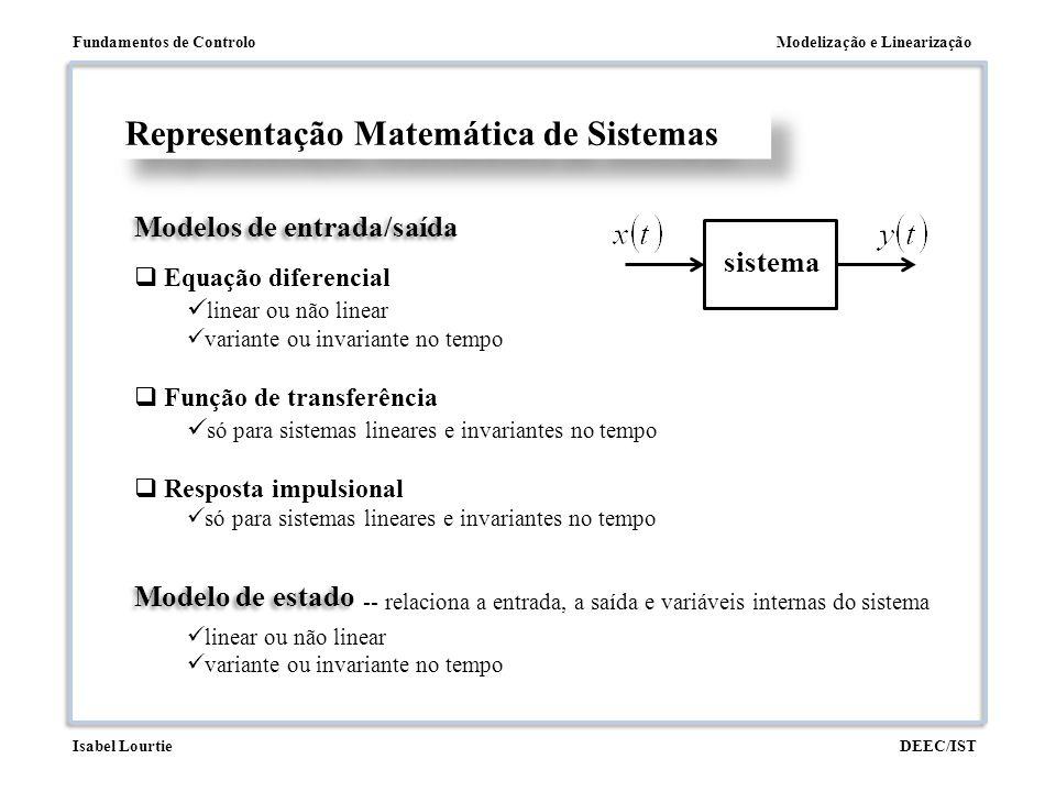 Representação Matemática de Sistemas