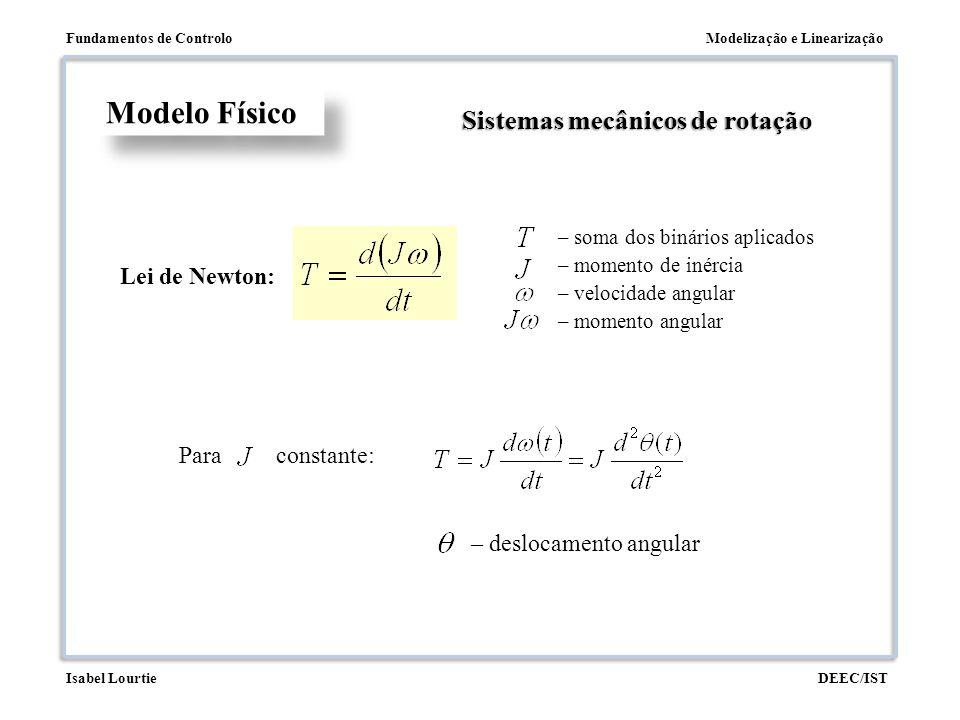 Modelo Físico Sistemas mecânicos de rotação Lei de Newton: