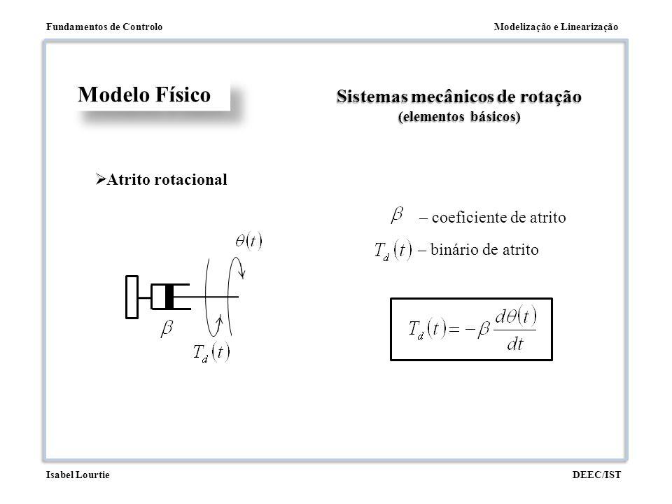 Sistemas mecânicos de rotação
