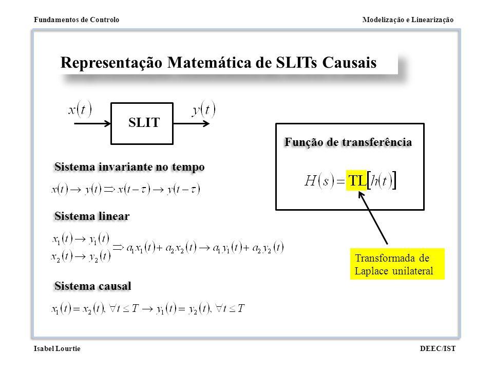 Representação Matemática de SLITs Causais