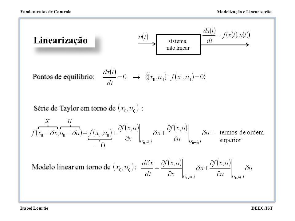 Linearização Pontos de equilíbrio: Série de Taylor em torno de :