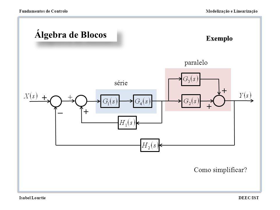 Álgebra de Blocos Exemplo paralelo série Como simplificar
