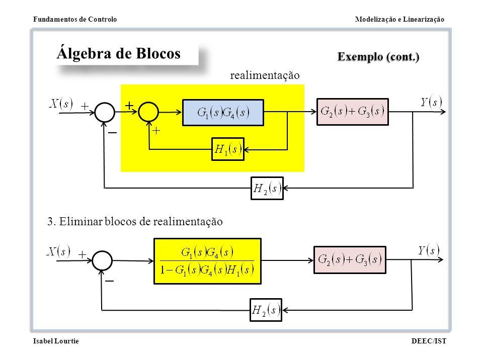 Álgebra de Blocos Exemplo (cont.) realimentação