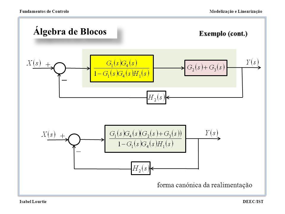 Álgebra de Blocos Exemplo (cont.) forma canónica da realimentação
