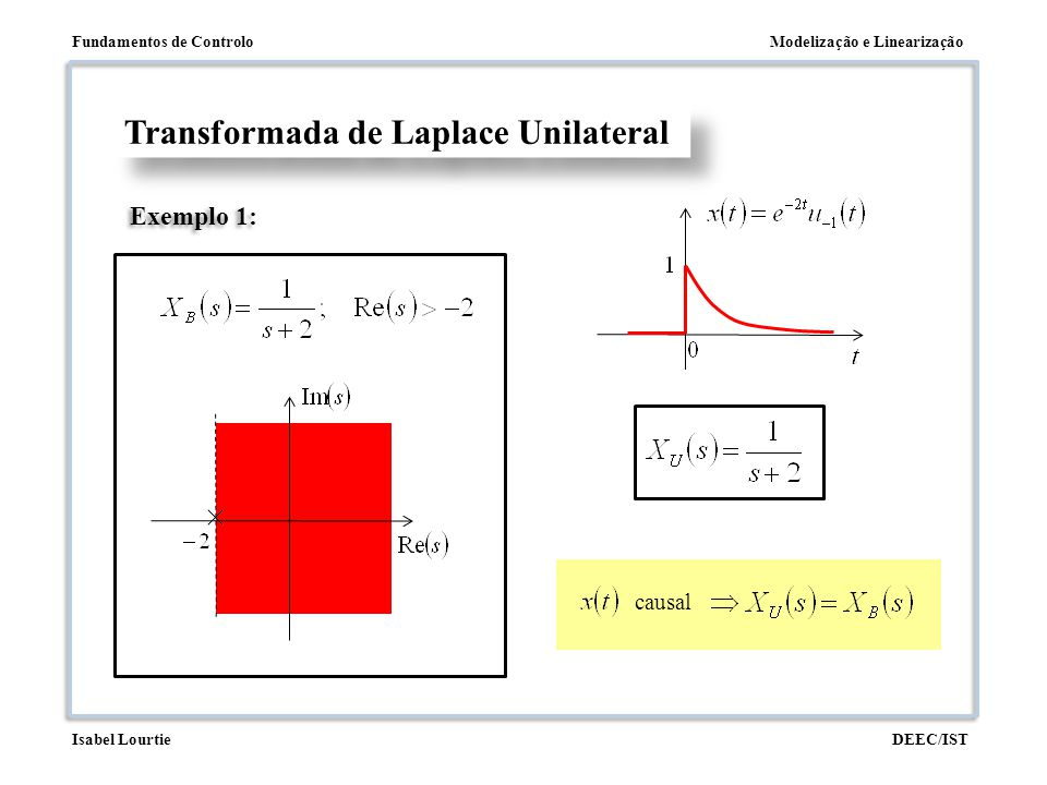 Transformada de Laplace Unilateral