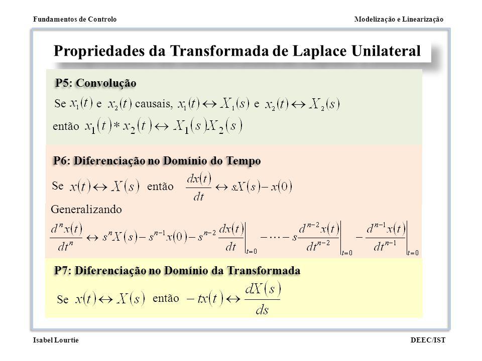 Propriedades da Transformada de Laplace Unilateral