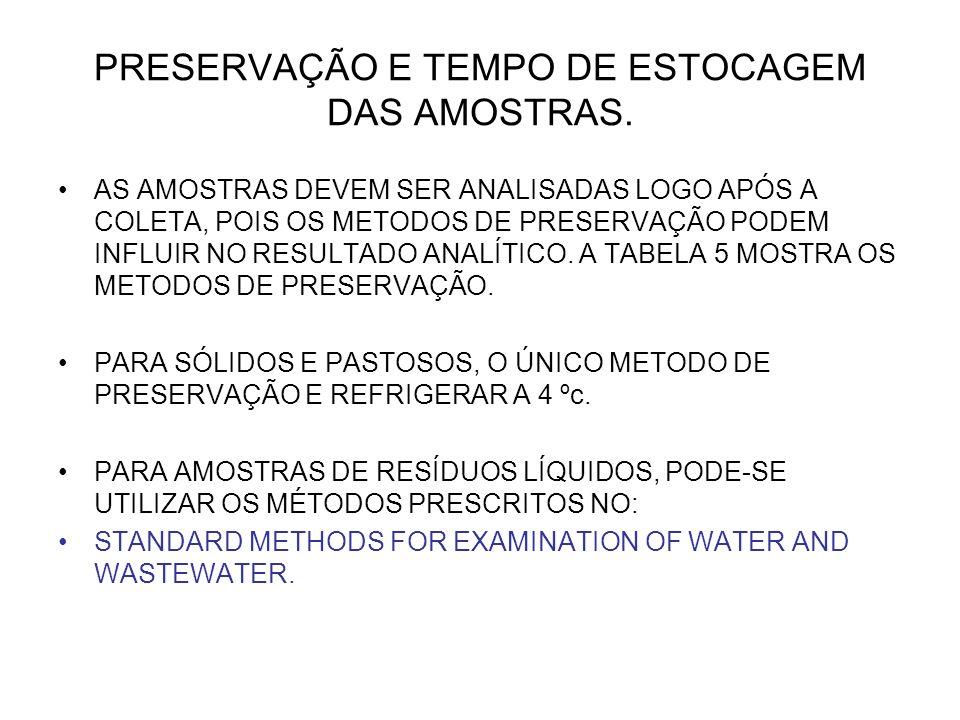 PRESERVAÇÃO E TEMPO DE ESTOCAGEM DAS AMOSTRAS.