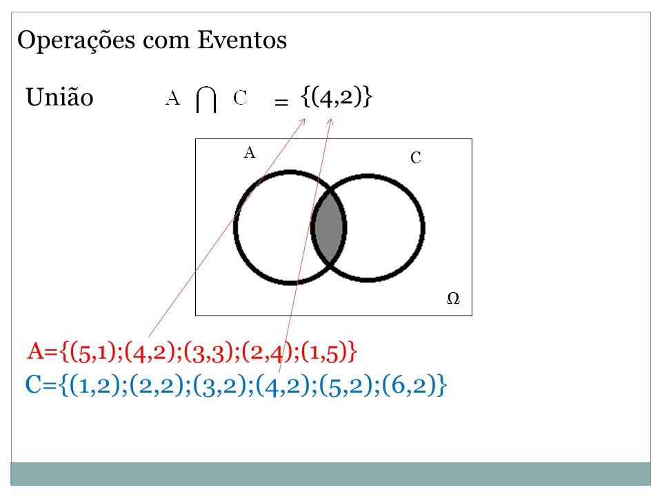 C={(1,2);(2,2);(3,2);(4,2);(5,2);(6,2)}