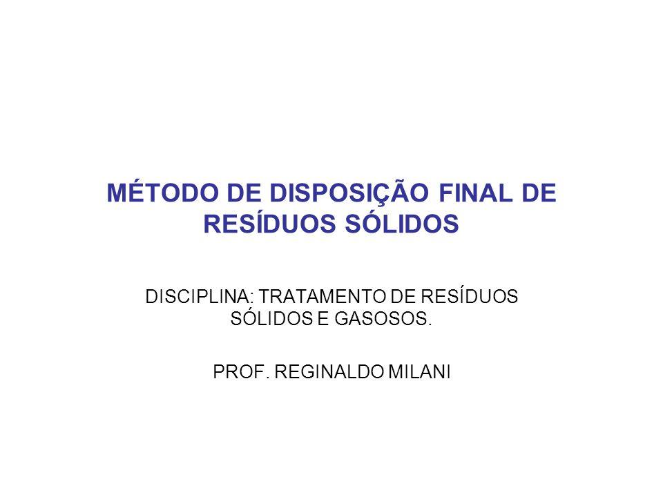 MÉTODO DE DISPOSIÇÃO FINAL DE RESÍDUOS SÓLIDOS
